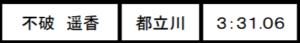 フワちゃん 学歴 立川高校 陸上成績2