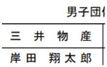 岸田文雄 子供 三井物産 画像